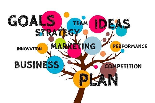 Goals en strategy